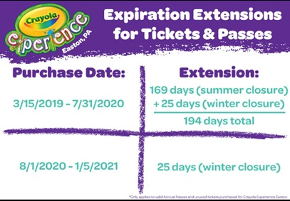 Easton Ticket Extension Chart