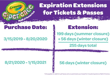 Mall of America Ticket Extension Chart